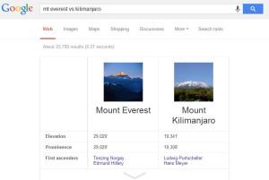 Google algorithm hummingbird