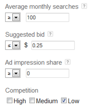 USING THE GOOGLE KEYWORD PLANNER AVERAGE MONTHLY SEARCHES