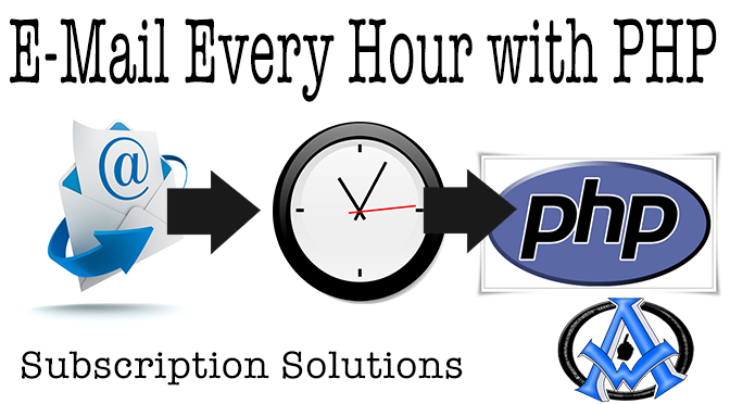 email every hour with php