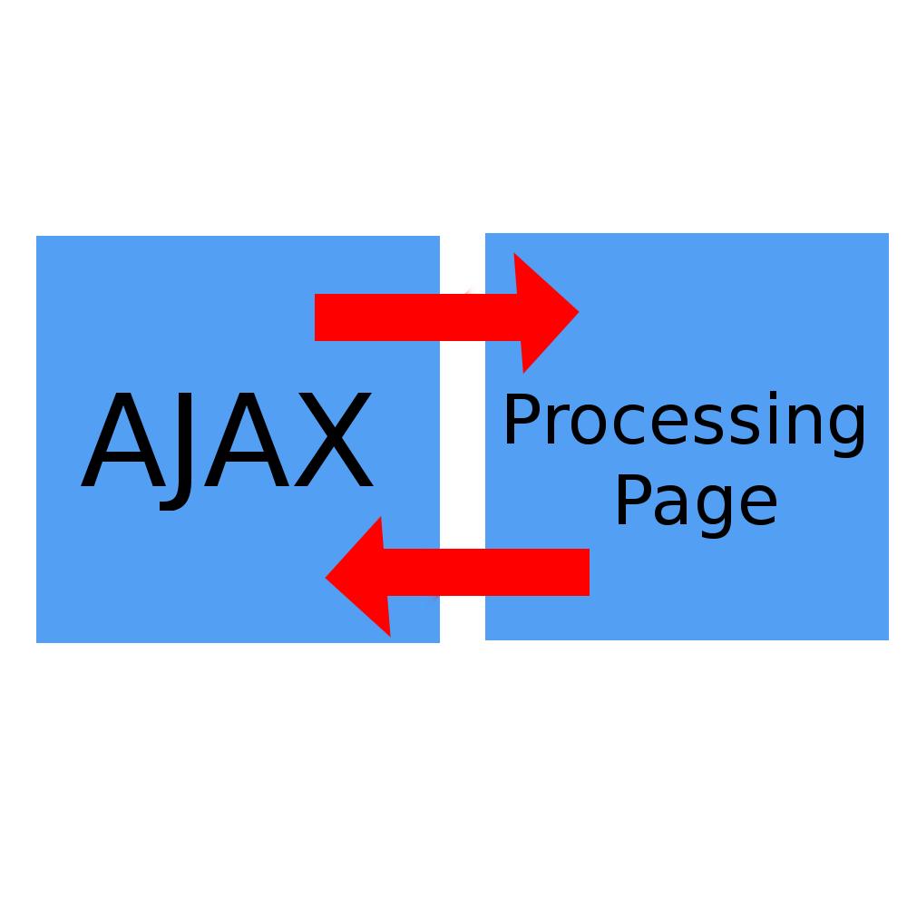 best ajax tutorial simple and easy to understand