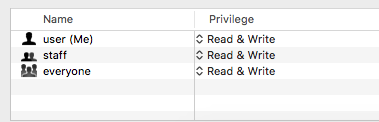 Read and Write Permissions